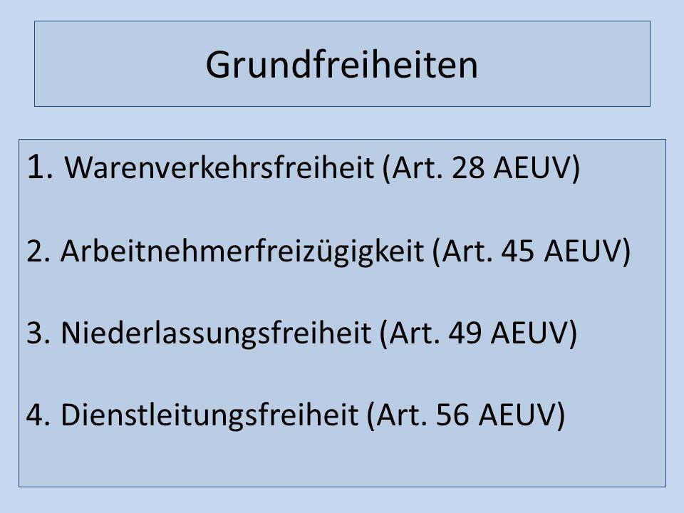 Grundfreiheiten Warenverkehrsfreiheit (Art. 28 AEUV)
