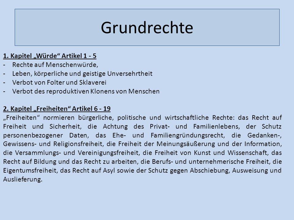 """Grundrechte 1. Kapitel """"Würde Artikel 1 - 5 Rechte auf Menschenwürde,"""