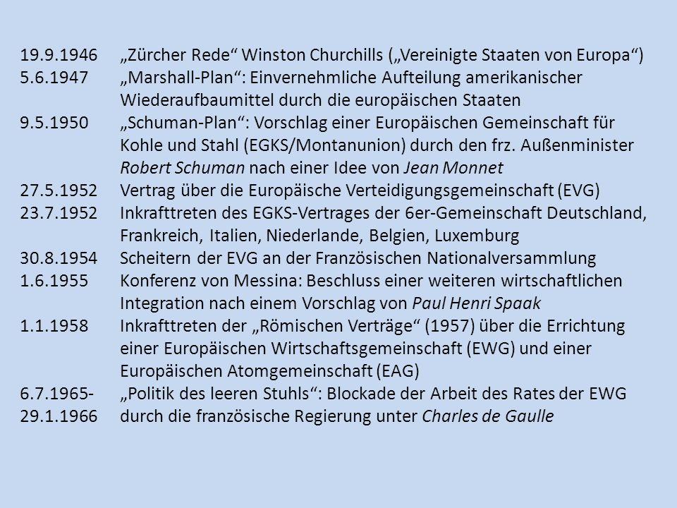 """19.9.1946 """"Zürcher Rede Winston Churchills (""""Vereinigte Staaten von Europa )"""