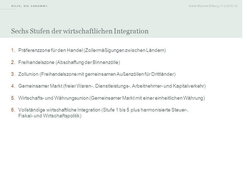Sechs Stufen der wirtschaftlichen Integration