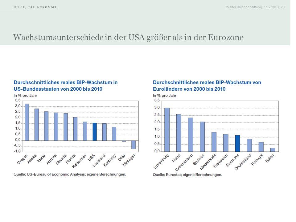 Wachstumsunterschiede in der USA größer als in der Eurozone