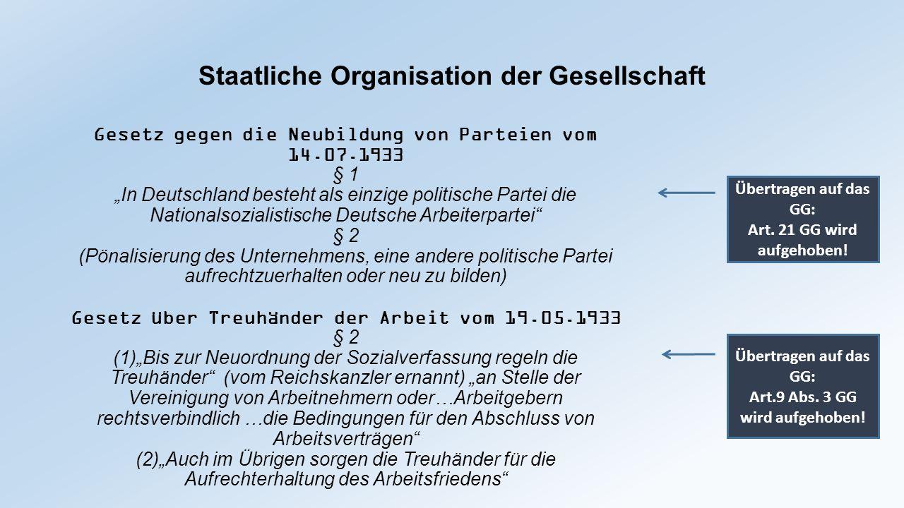 Staatliche Organisation der Gesellschaft