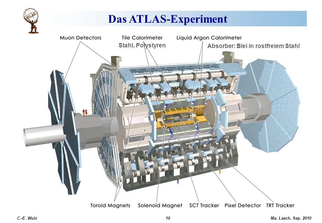 Das ATLAS-Experiment Stahl, Polystyren