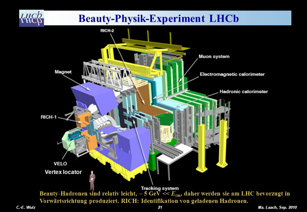 Beauty-Physik-Experiment LHCb