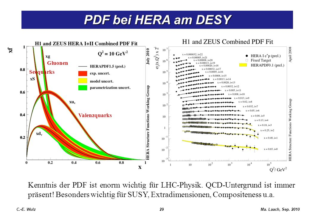 PDF bei HERA am DESY Valenzquarks. Gluonen. Seequarks.