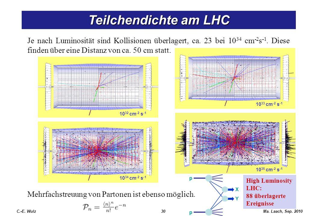 Teilchendichte am LHC Je nach Luminosität sind Kollisionen überlagert, ca. 23 bei 1034 cm-2s-1. Diese finden über eine Distanz von ca. 50 cm statt.