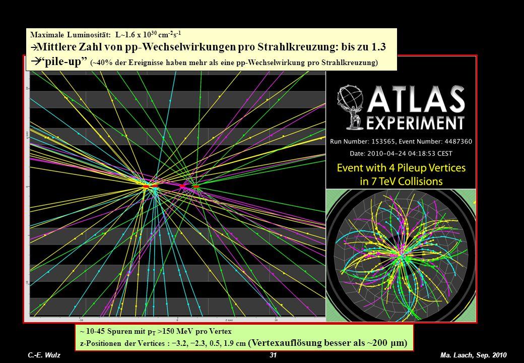 Maximale Luminosität: L~1.6 x 1030 cm-2s-1