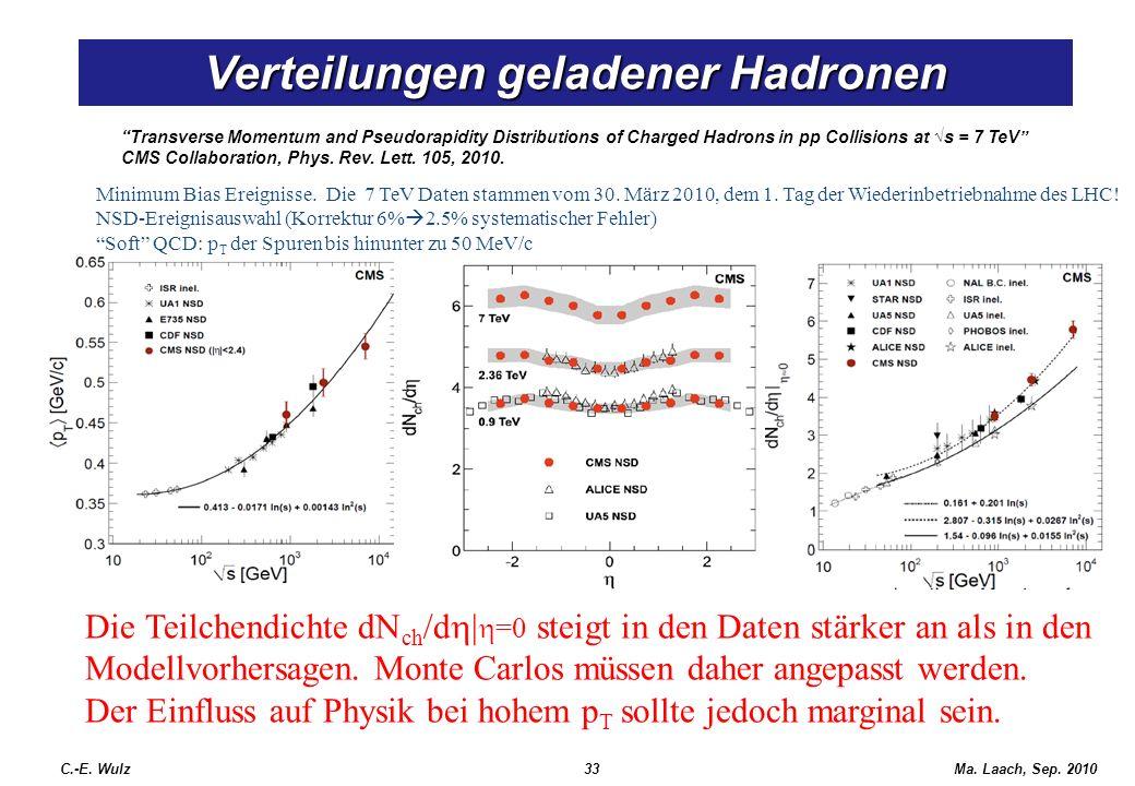 Verteilungen geladener Hadronen