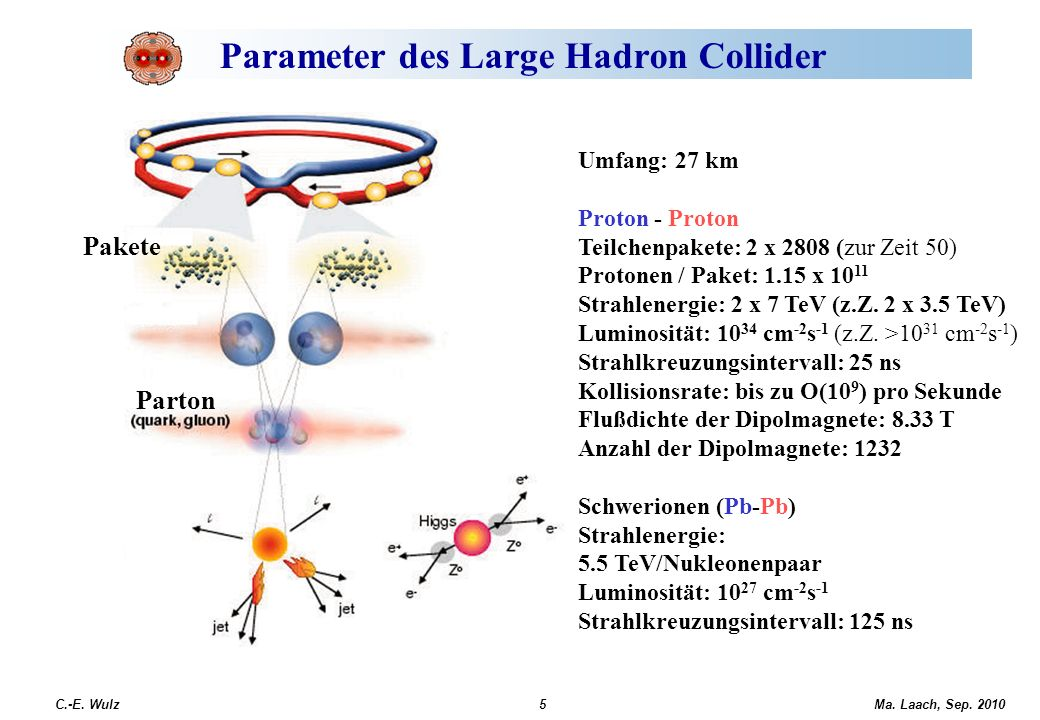 Parameter des Large Hadron Collider