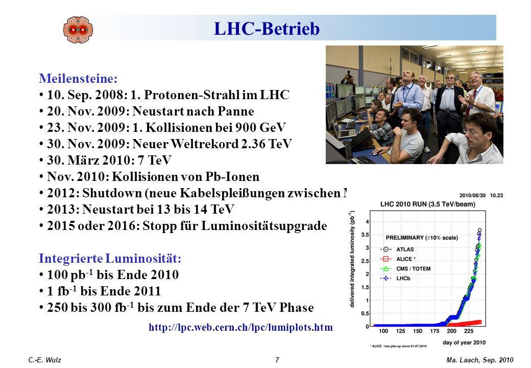 LHC-Betrieb Meilensteine: 10. Sep. 2008: 1. Protonen-Strahl im LHC