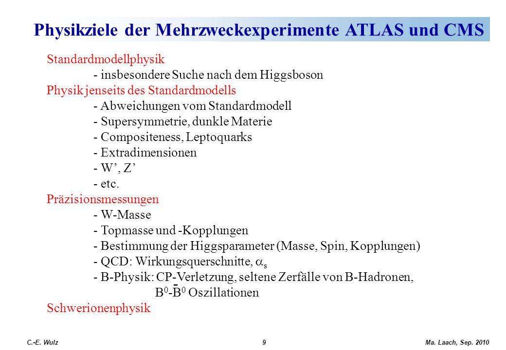 Physikziele der Mehrzweckexperimente ATLAS und CMS