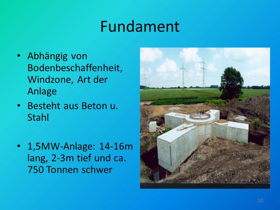 Fundament Abhängig von Bodenbeschaffenheit, Windzone, Art der Anlage