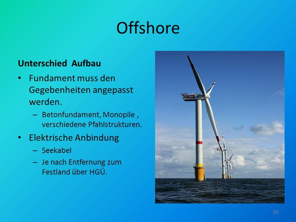 Offshore Unterschied Aufbau