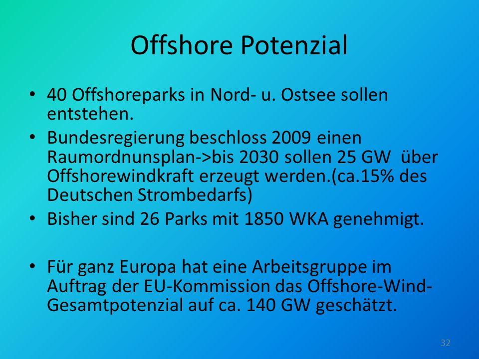 Offshore Potenzial 40 Offshoreparks in Nord- u. Ostsee sollen entstehen.