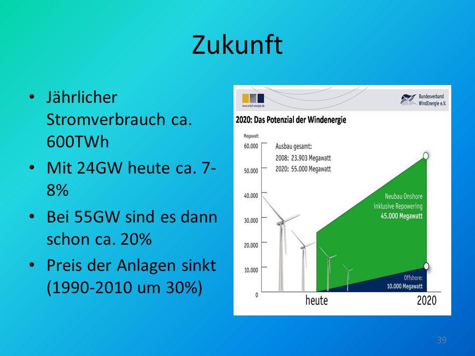 Zukunft Jährlicher Stromverbrauch ca. 600TWh Mit 24GW heute ca. 7-8%