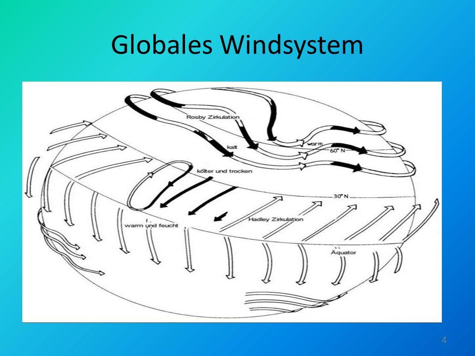 Globales Windsystem