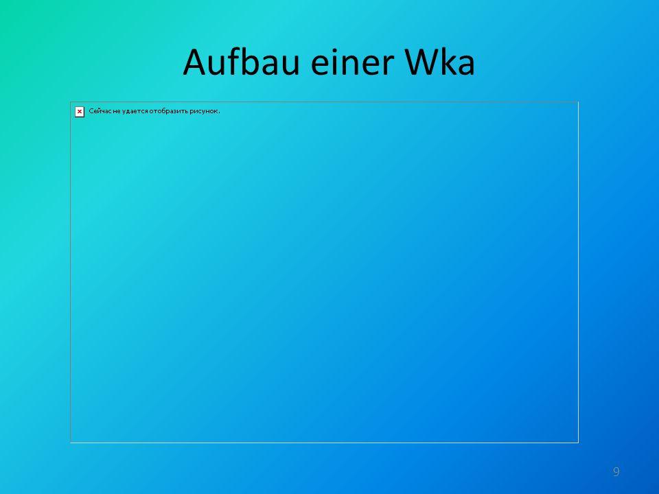 Aufbau einer Wka