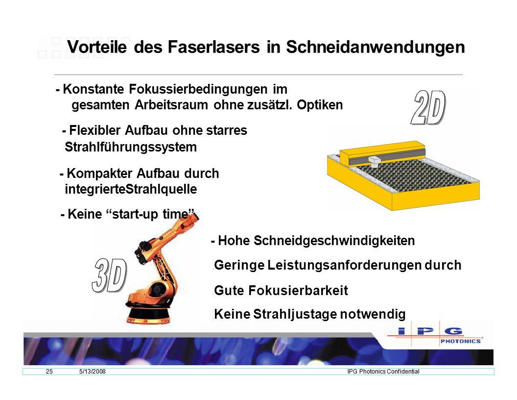 Vorteile des Faserlasers in Schneidanwendungen