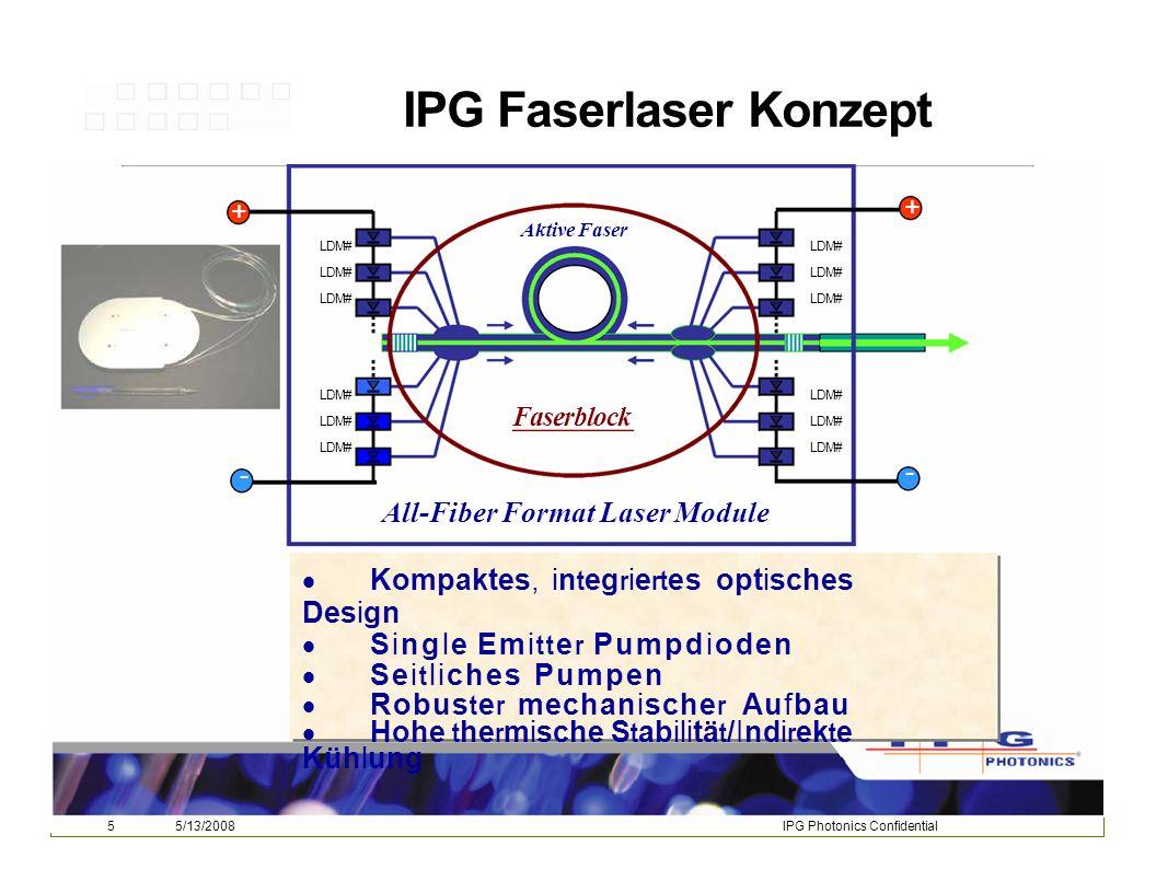 IPG Faserlaser Konzept