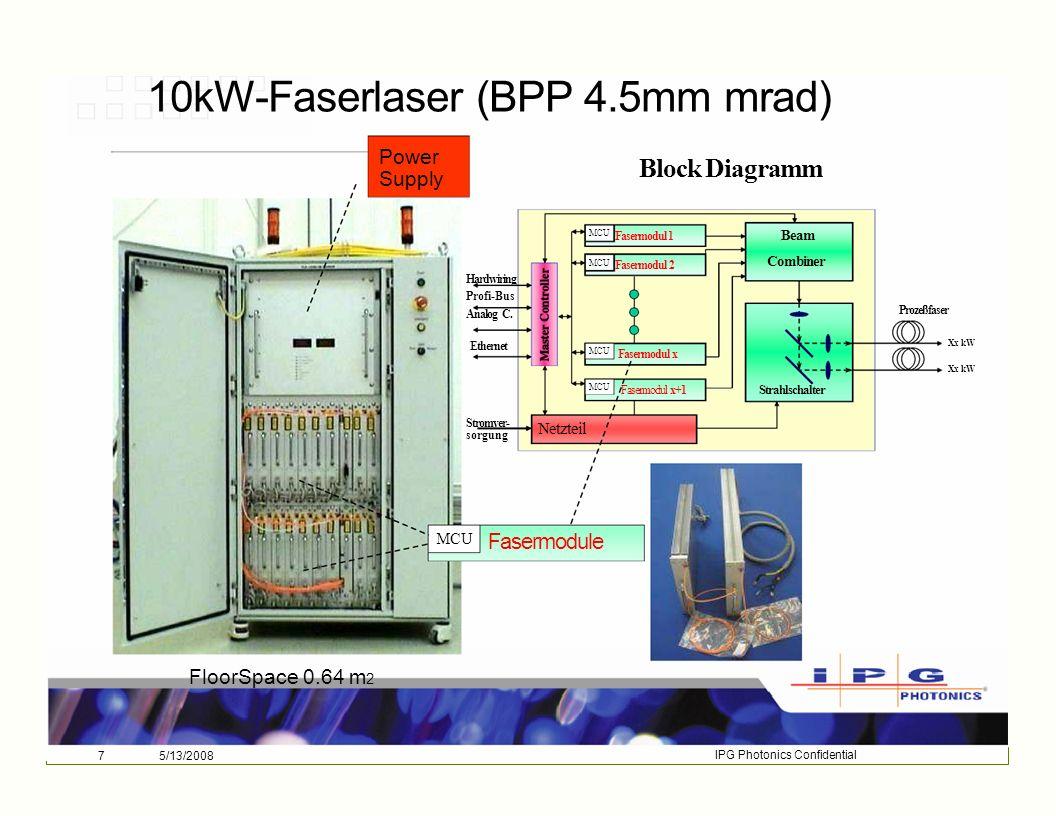 10kW-Faserlaser (BPP 4.5mm mrad)