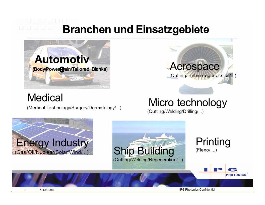 Branchen und Einsatzgebiete