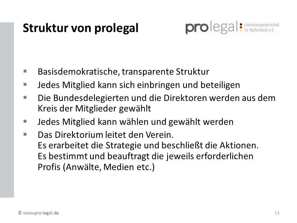 Struktur von prolegal Basisdemokratische, transparente Struktur