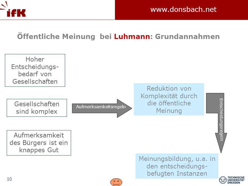Öffentliche Meinung bei Luhmann: Grundannahmen