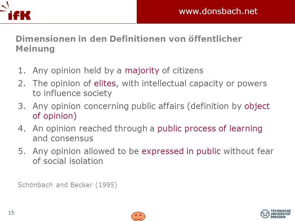 Dimensionen in den Definitionen von öffentlicher Meinung