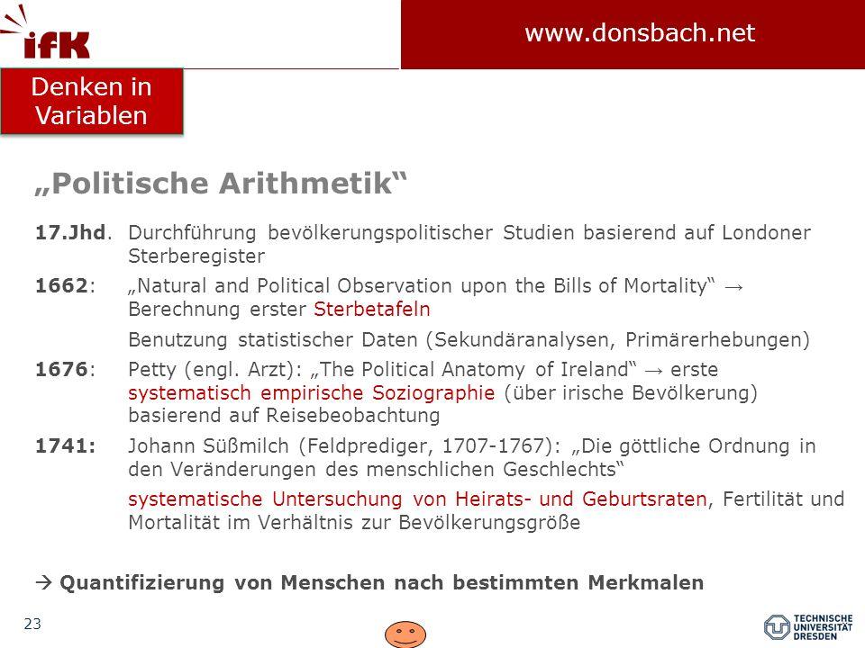"""Politische Arithmetik"
