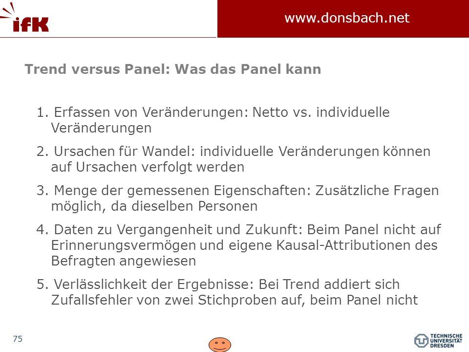 Trend versus Panel: Was das Panel kann