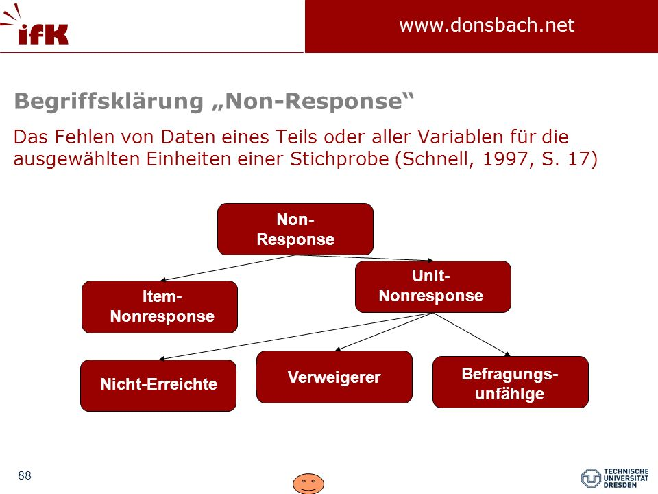 "Begriffsklärung ""Non-Response"