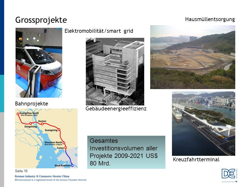 Grossprojekte Hausmüllentsorgung. Elektromobilität/smart grid. Bahnprojekte. Gebäudeenergieeffizienz.
