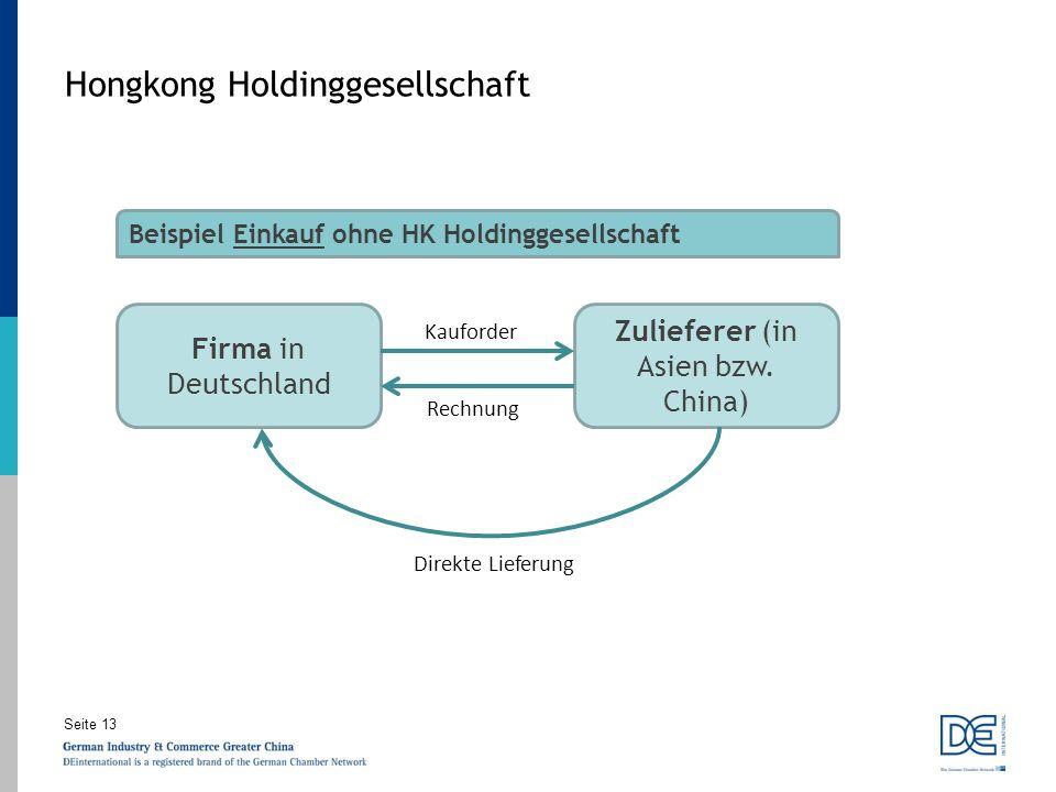 Hongkong Holdinggesellschaft