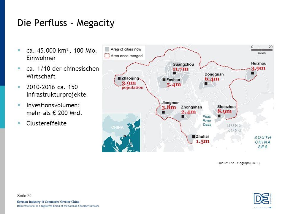 Die Perfluss - Megacity