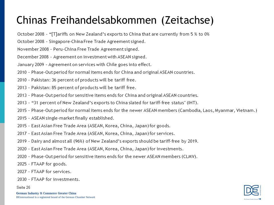 Chinas Freihandelsabkommen (Zeitachse)