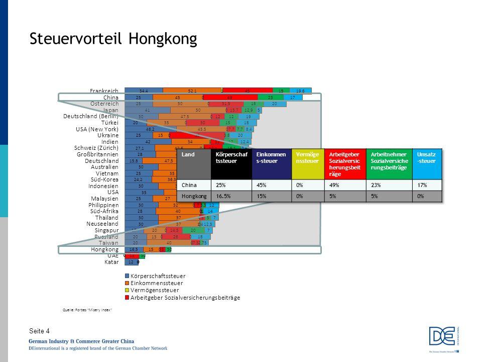 Steuervorteil Hongkong