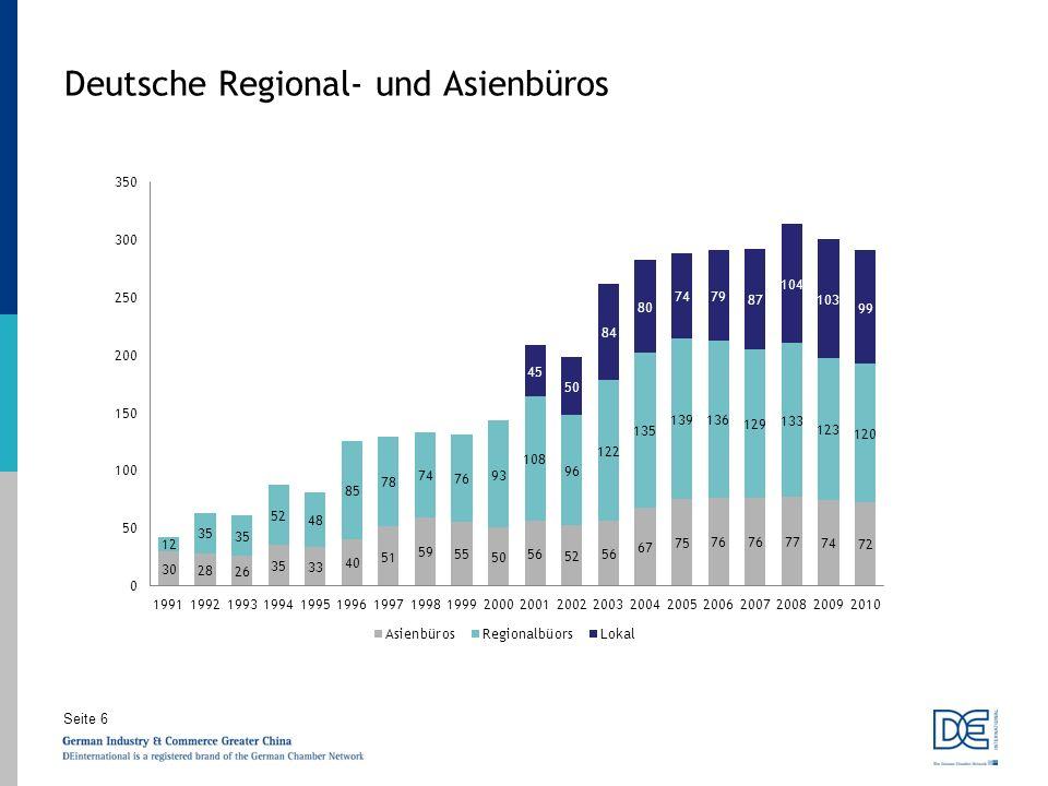 Deutsche Regional- und Asienbüros