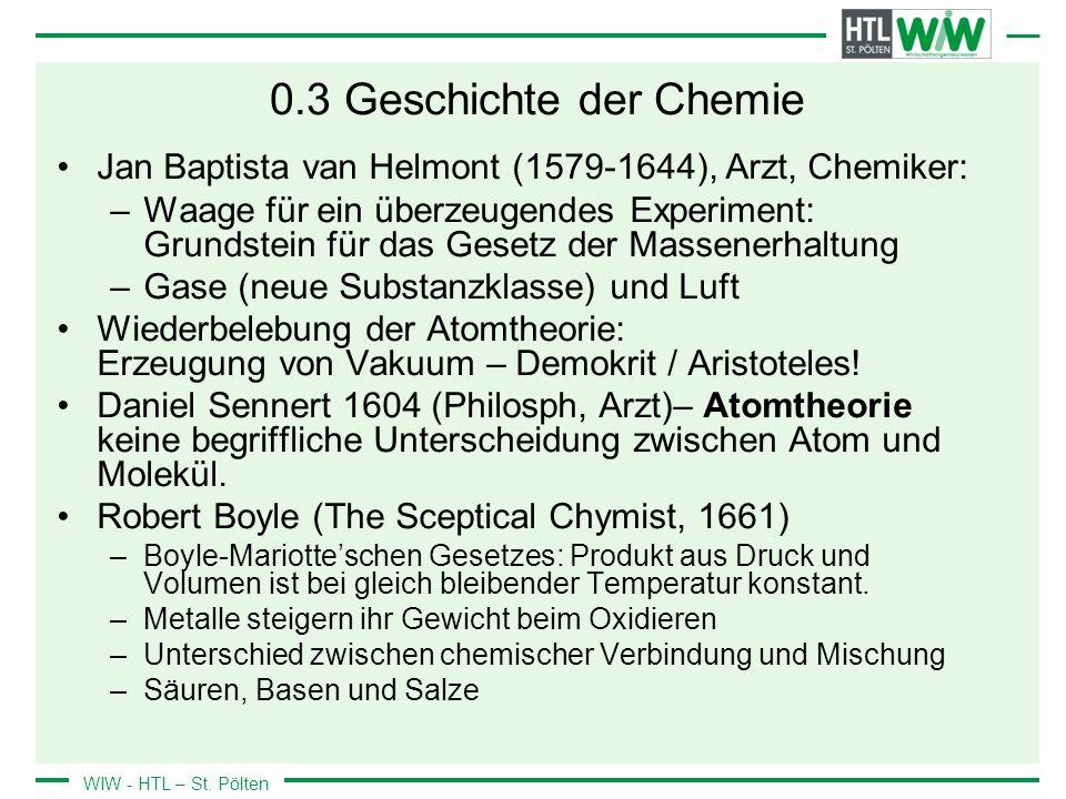 0.3 Geschichte der Chemie Jan Baptista van Helmont (1579-1644), Arzt, Chemiker: