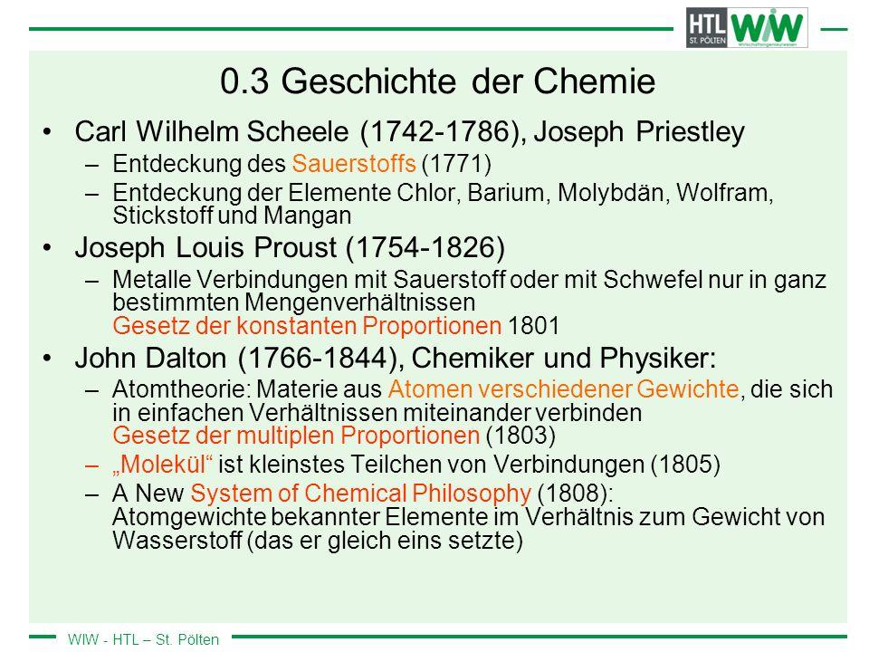 0.3 Geschichte der Chemie Carl Wilhelm Scheele (1742-1786), Joseph Priestley. Entdeckung des Sauerstoffs (1771)