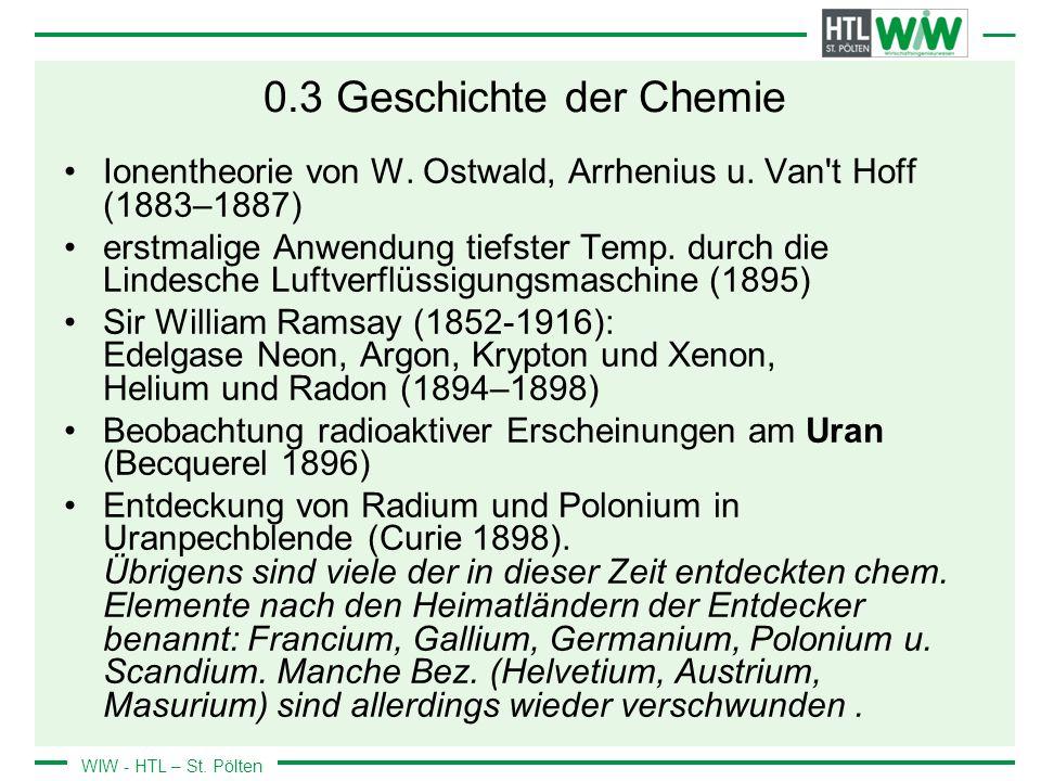 0.3 Geschichte der Chemie Ionentheorie von W. Ostwald, Arrhenius u. Van t Hoff (1883–1887)