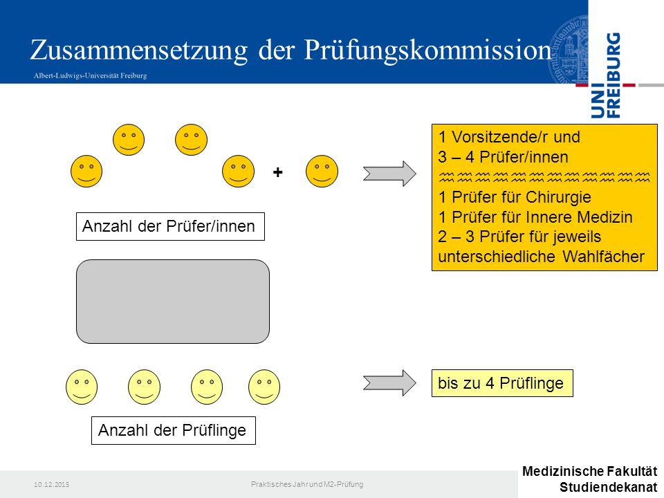 Zusammensetzung der Prüfungskommission