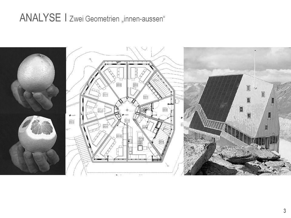 """ANALYSE I Zwei Geometrien """"innen-aussen"""