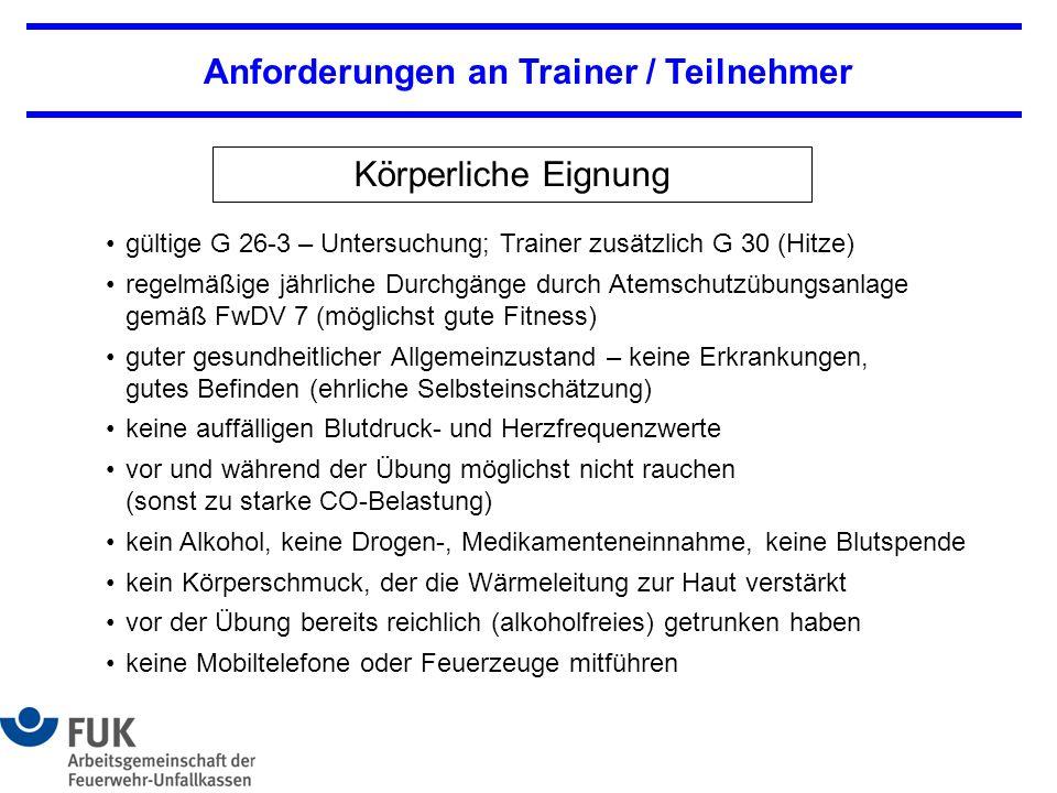 Anforderungen an Trainer / Teilnehmer