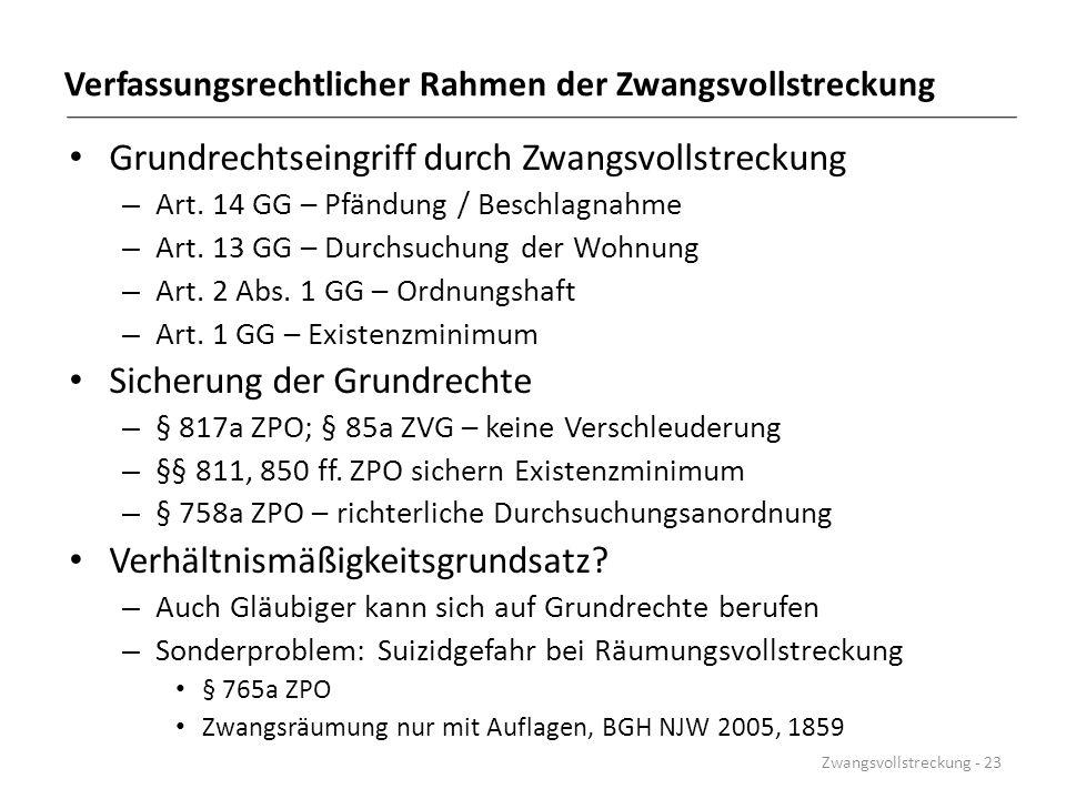Verfassungsrechtlicher Rahmen der Zwangsvollstreckung