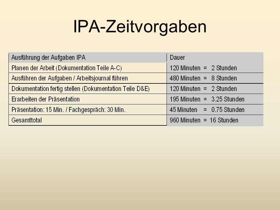 IPA-Zeitvorgaben