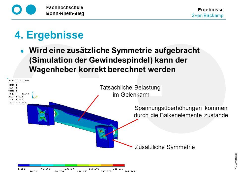 Ergebnisse Sven Bäckamp