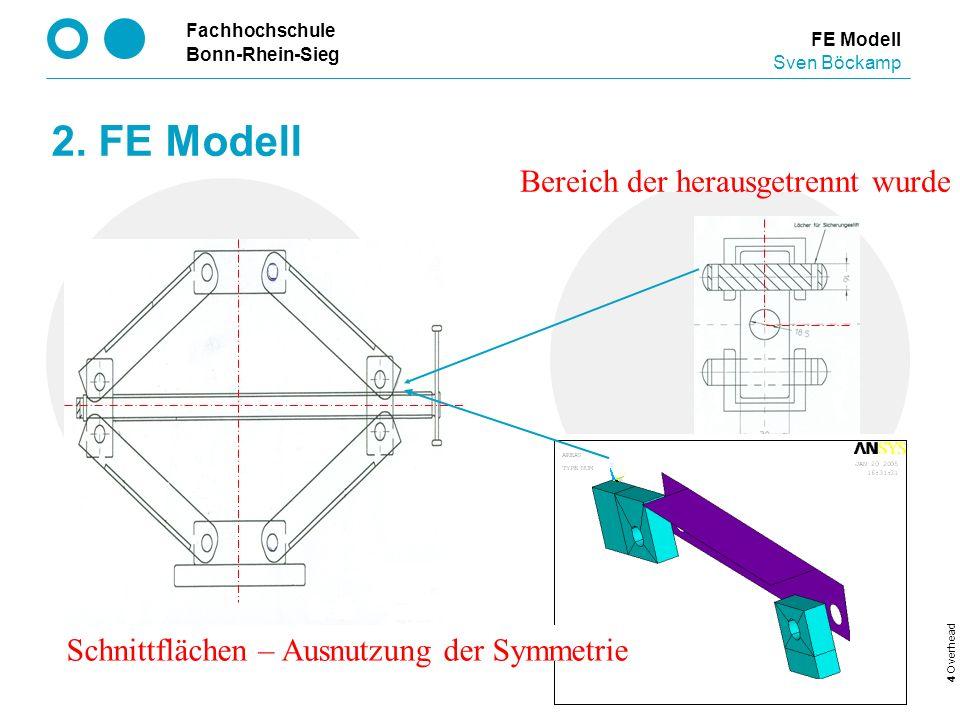 2. FE Modell Bereich der herausgetrennt wurde