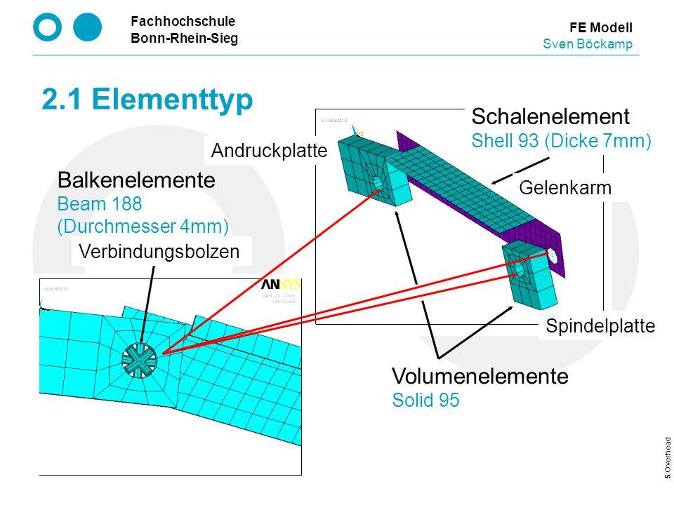 2.1 Elementtyp Schalenelement Balkenelemente Volumenelemente