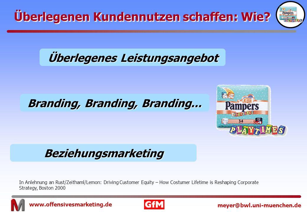 Überlegenes Leistungsangebot Branding, Branding, Branding...