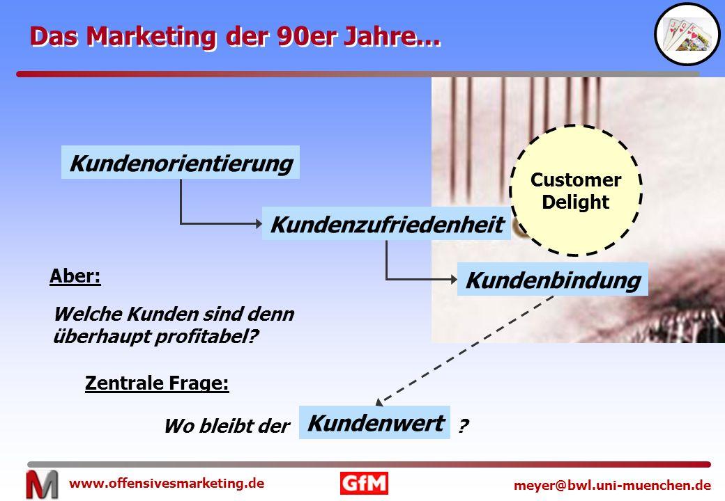 Das Marketing der 90er Jahre...